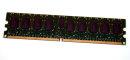 2 GB DDR2-RAM 240-pin Registered ECC 1Rx4 PC2-5300P Qimonda HYS72T256000EP-3S-C2