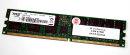 1 GB DDR-RAM 184-pin PC-2700R Registered ECC...