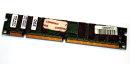 32 MB EDO-DIMM 168-pin  3.3V 60 ns unBuffered ECC...