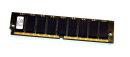 8 MB FPM-RAM 70ns Parity 72-pin FastPage PS/2 memory  IBM...