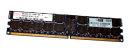 8 GB DDR2-RAM 240-pin Registered-ECC PC2-5300P CL5  Hynix...